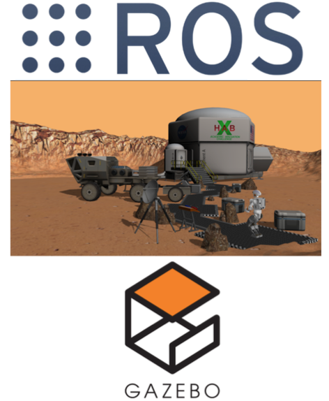 ROS Basics — RISC-Docs 0 1 documentation